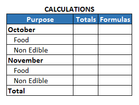 Excel Tips: How to Cut Down on Calculations Using SUMIF and